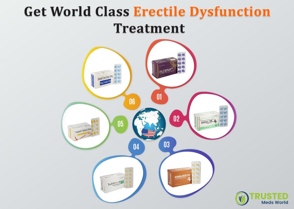 Get World Class Erectile Dysfunction Treatment, Erectile Dysfunction